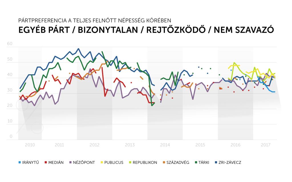 grafikon_teljes11
