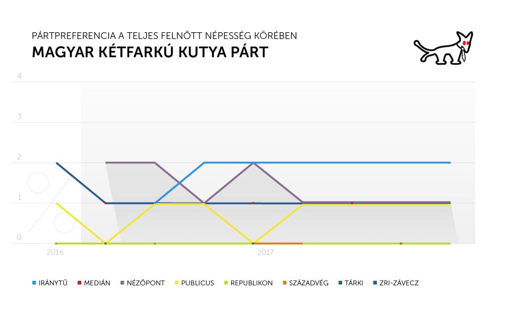 grafikon_teljes9