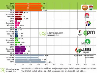 havi összefoglaló teljes népesség 2014 július (Másolás) végső