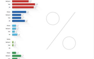Hibahatáron belül van az MSZP és a Jobbik