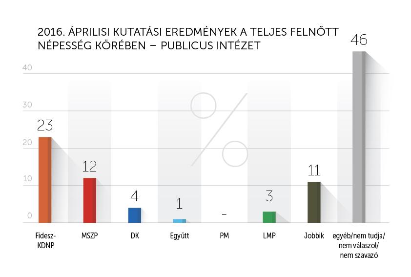 Publicus_április