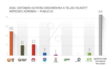 Publicus_október