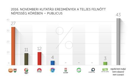 Publicus_november