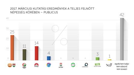 Publicus_március