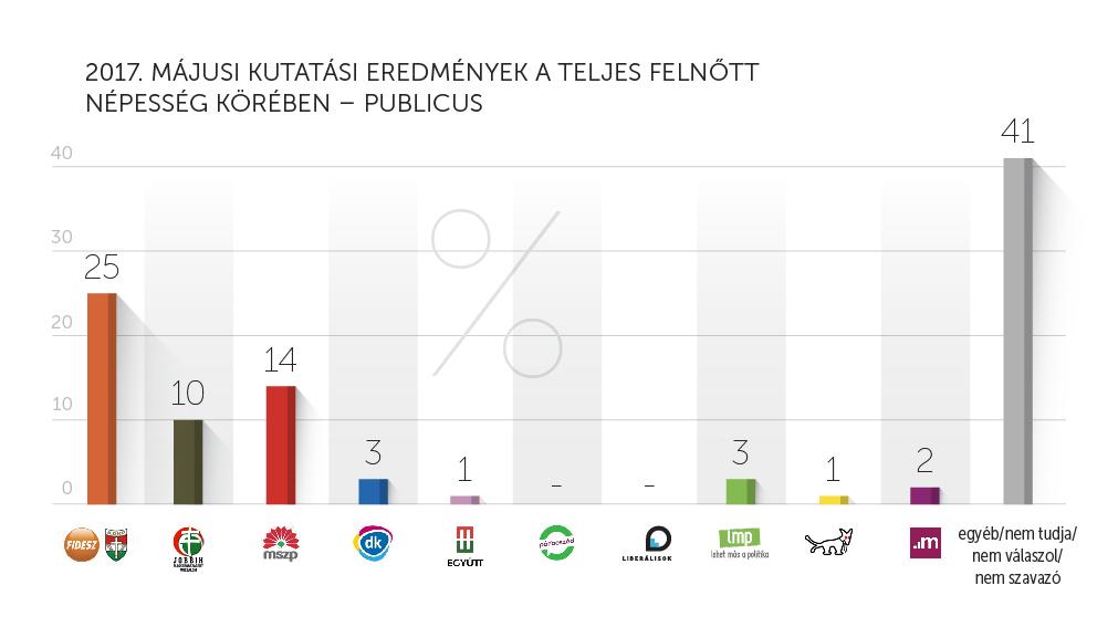 Publicus_május