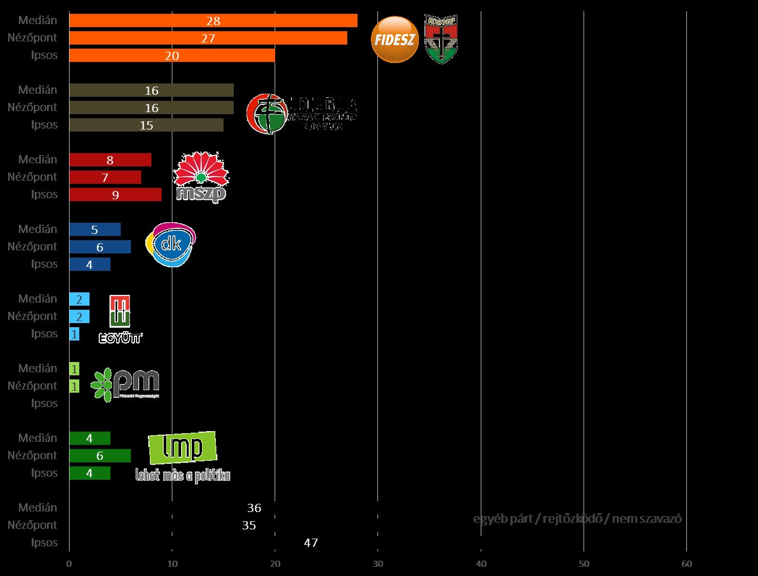 havi összefoglaló teljes 2015 május-június