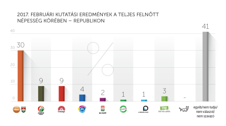 Republikon_február02